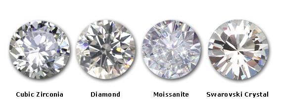 Circonita, diamantes y moissanitas